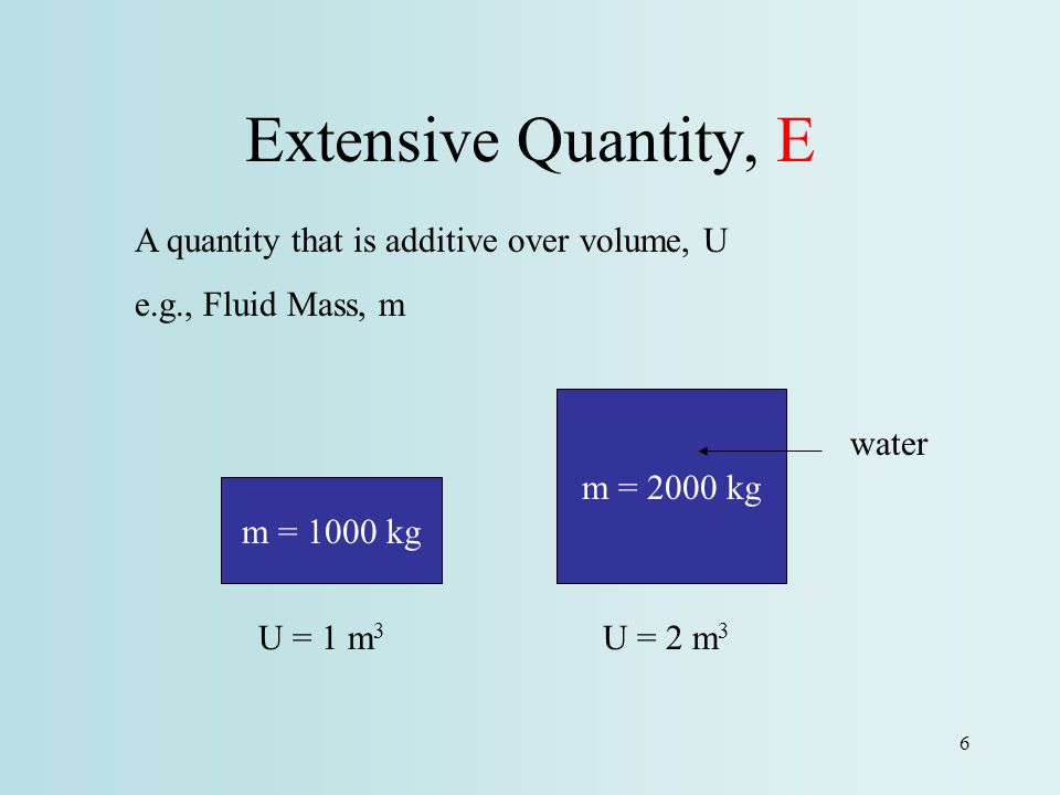 Extensive Quantity, E A quantity that is additive over volume, U