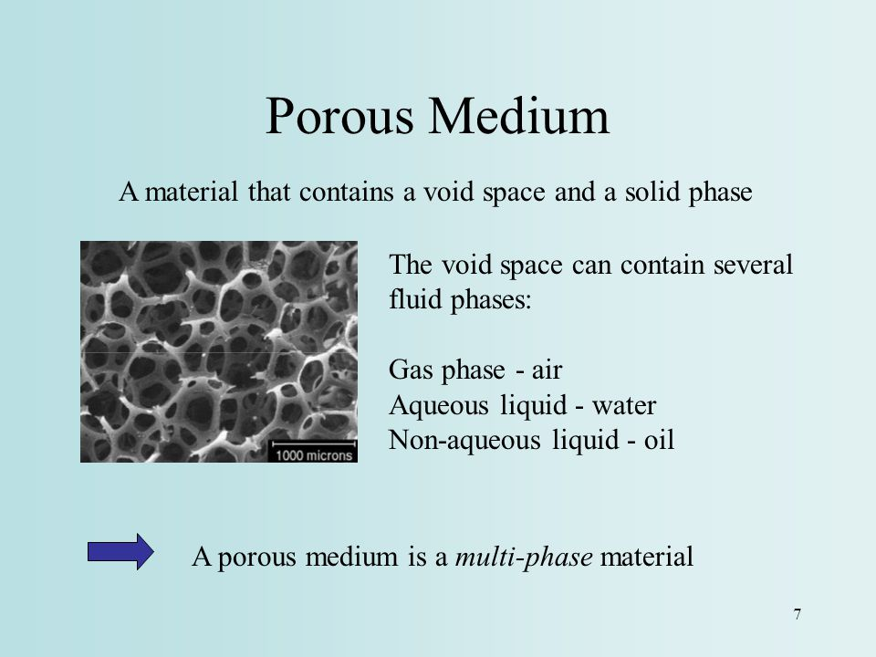 Porous Medium A material that contains a void space and a solid phase