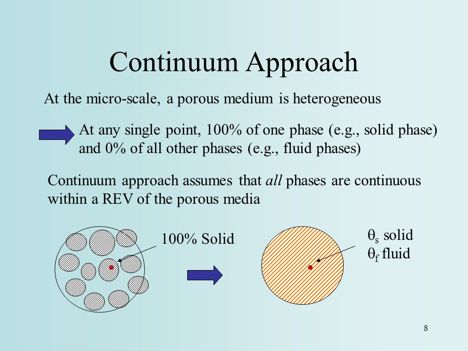 Continuum Approach At the micro-scale, a porous medium is heterogeneous. At any single point, 100% of one phase (e.g., solid phase)