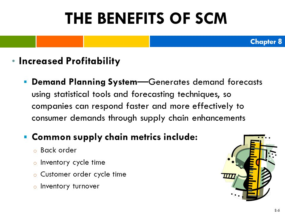 THE BENEFITS OF SCM Increased Profitability