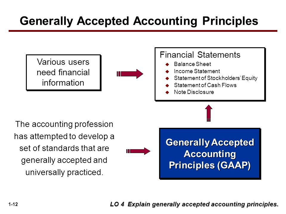 Glossary of Commonly Used Accounting Terms