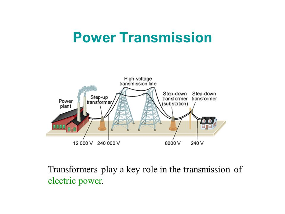 Power Transmission Transformers play a key role in the transmission of electric power.