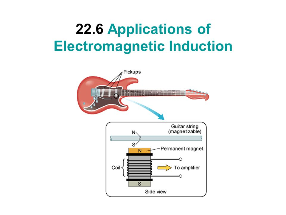 22.6 Applications of Electromagnetic Induction