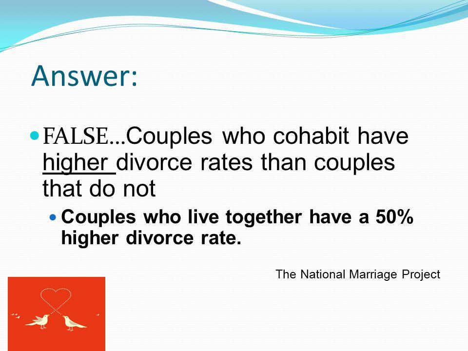 Online dating divorce rate in Sydney