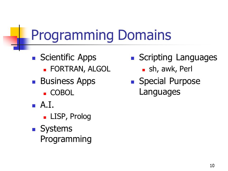 Programming Domains Scientific Apps Business Apps A.I.