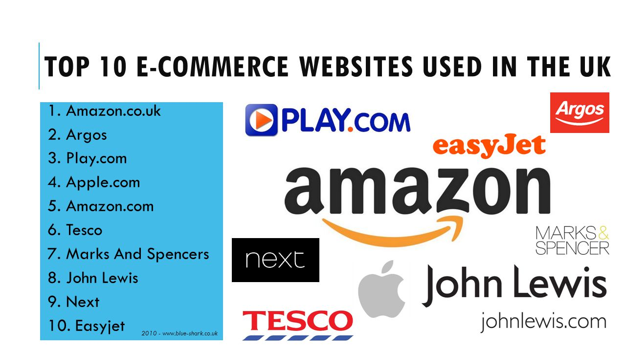 top 10 e-commerce websites used in the UK