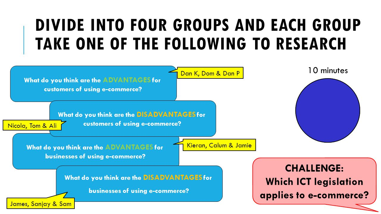 Divide into four groups and each group take one of the following to research