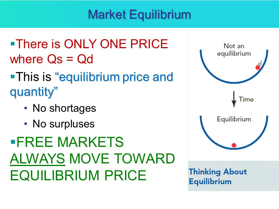market equilibrium process wk2 Issuu is a digital publishing platform that makes it simple to publish magazines, catalogs, newspapers, books, and more online easily share your publications and get.