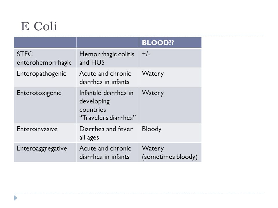Board Review Id Bacteria Part 2 Ppt Video Online Download