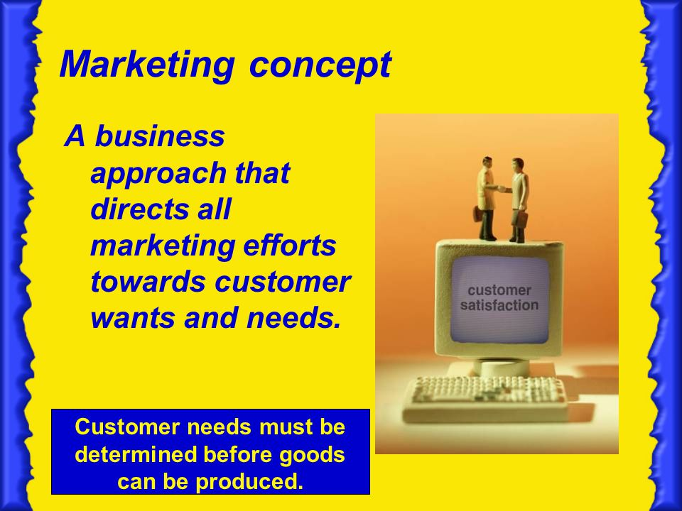 Customer needs must be determined before goods can be produced.
