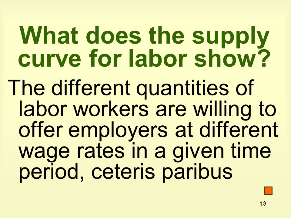 What does the supply curve for labor show