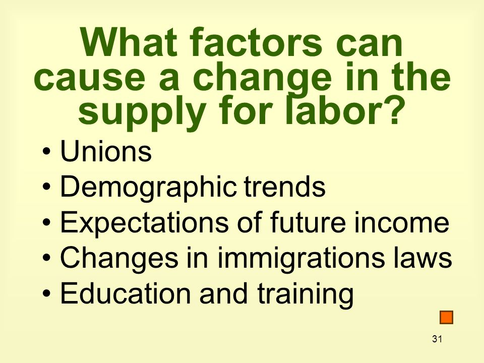 What factors can cause a change in the supply for labor