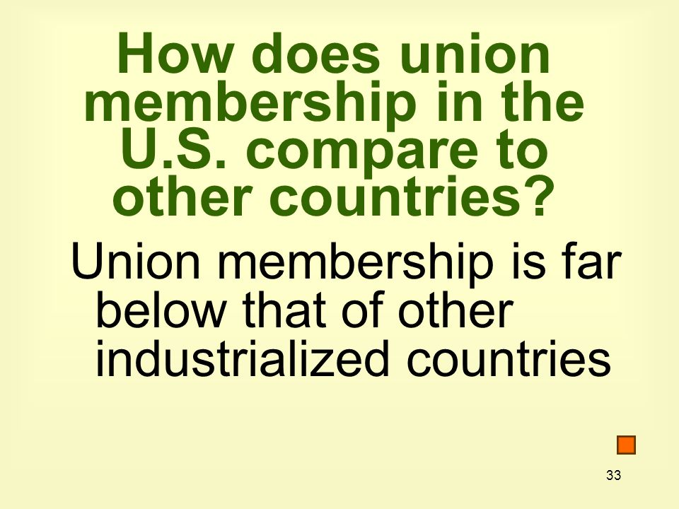 How does union membership in the U.S. compare to other countries