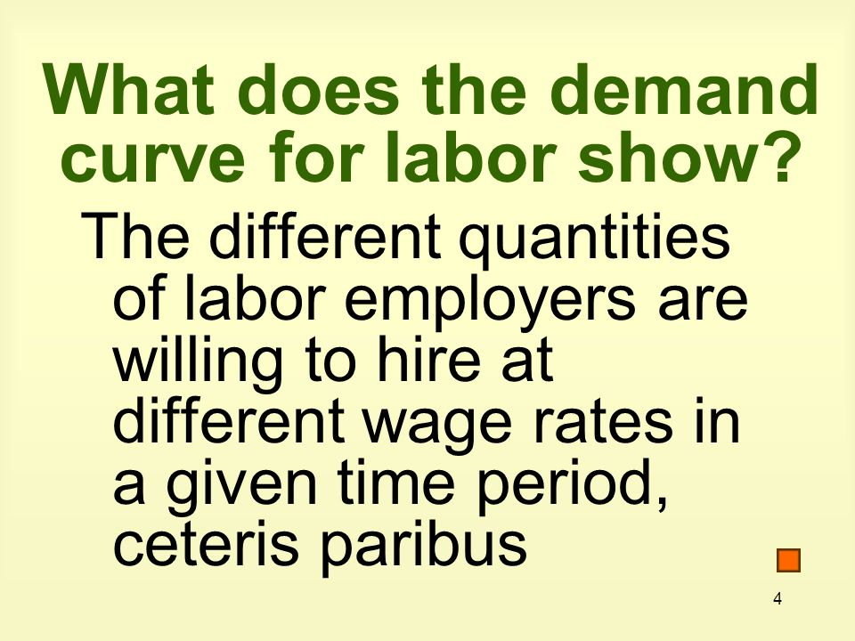 What does the demand curve for labor show