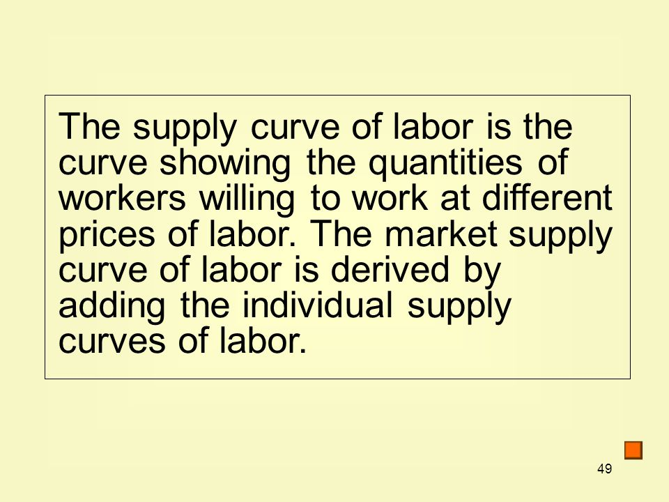 The supply curve of labor is the curve showing the quantities of workers willing to work at different prices of labor.