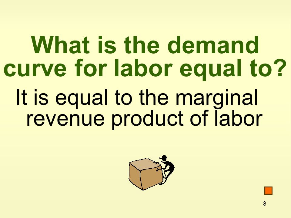 What is the demand curve for labor equal to