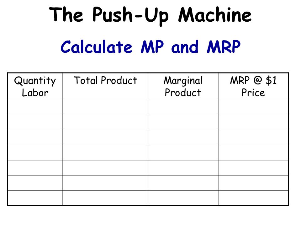 The Push-Up Machine Calculate MP and MRP Quantity Labor Total Product