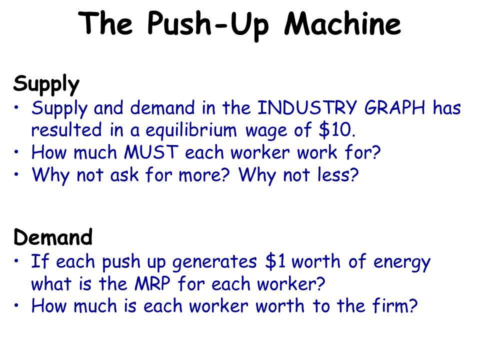 The Push-Up Machine Supply Demand