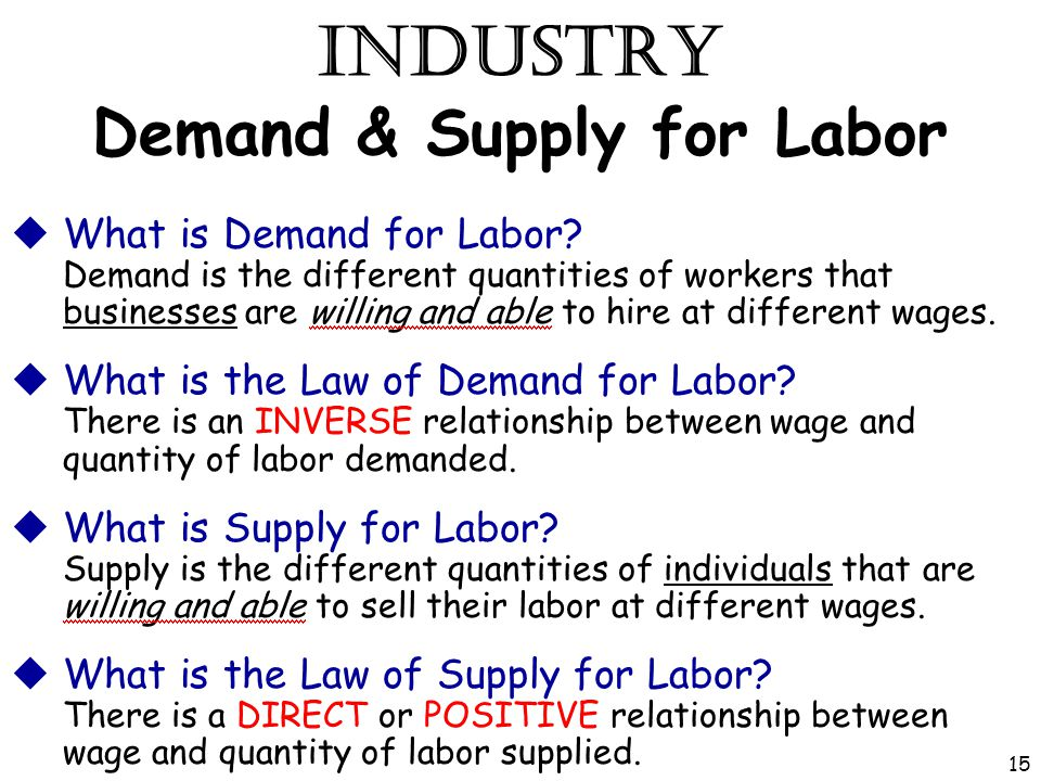 Industry Demand & Supply for Labor