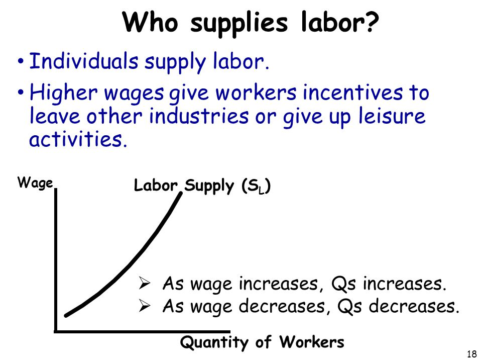 Who supplies labor Individuals supply labor.