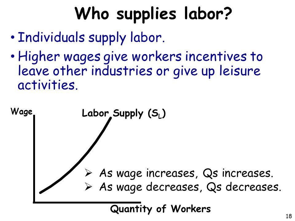 Who supplies labor Individuals supply labor.