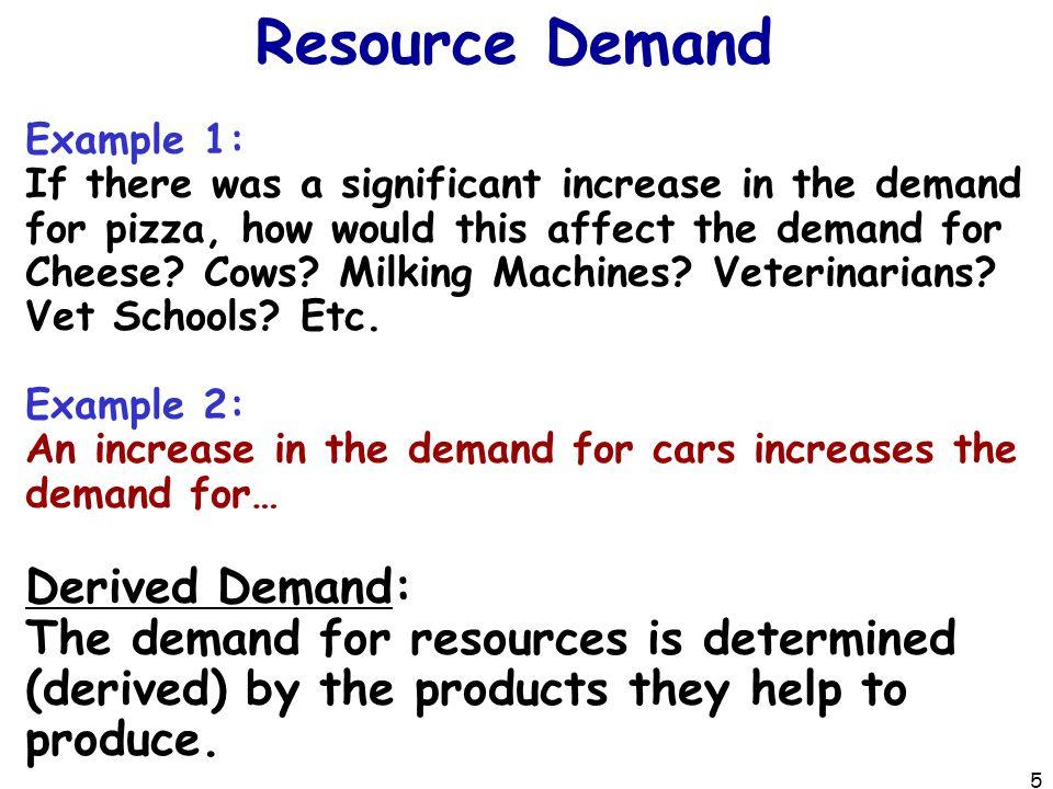 Resource Demand Derived Demand: