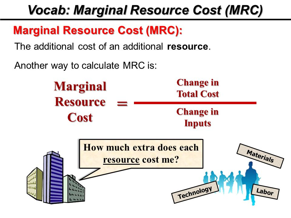 = Vocab: Marginal Resource Cost (MRC) Marginal Resource Cost
