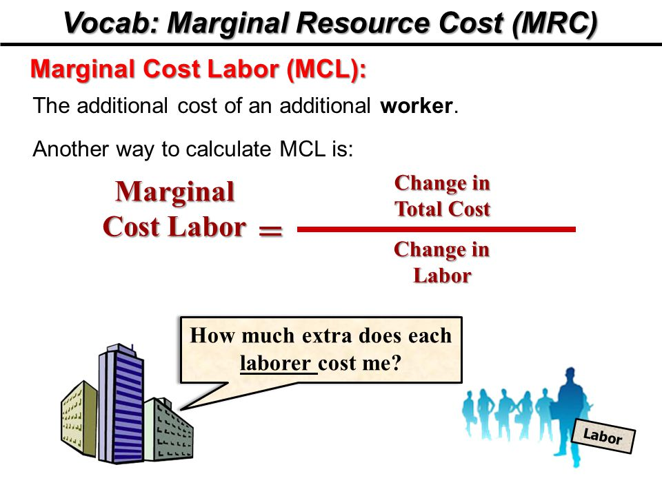 = Vocab: Marginal Resource Cost (MRC) Marginal Cost Labor