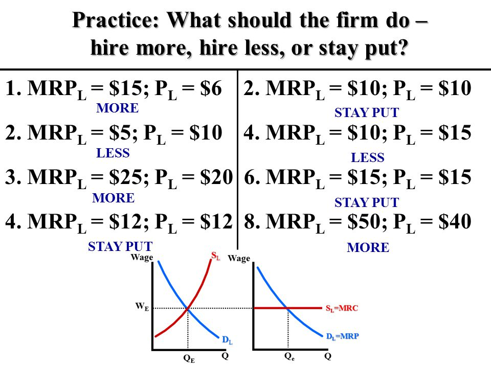 Practice: What should the firm do – hire more, hire less, or stay put