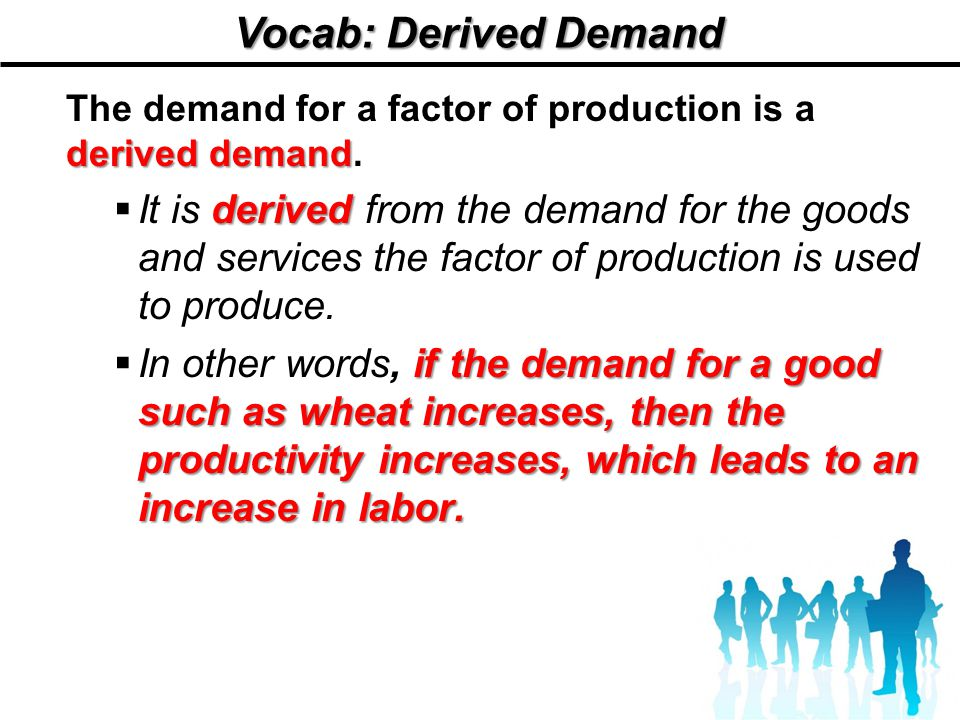 Vocab: Derived Demand The demand for a factor of production is a derived demand.