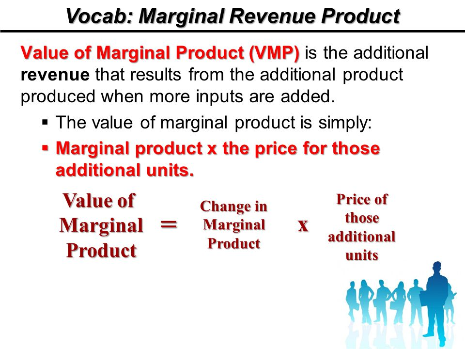 Vocab: Marginal Revenue Product