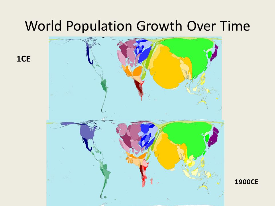 World Population Growth Over Time