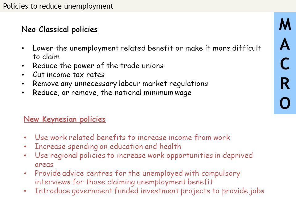 indian government policy to reduce unemployment essays and term papers Economic growth and the unemployment rate undertaking stimulus policies to bring down the unemployment rate working paper 2008-06.