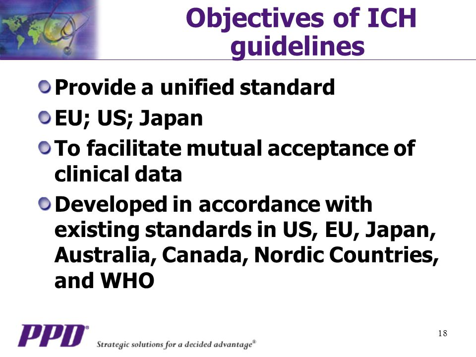 Objectives of ICH guidelines