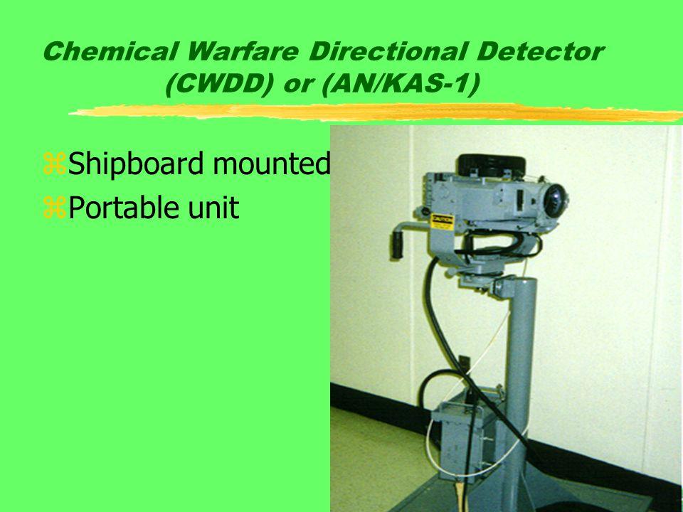 Chemical warfare essay
