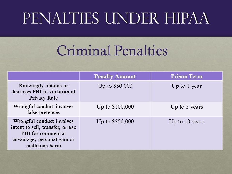 hipaa vialation The hipaa violation was due to willful neglect but the violation was corrected within the required time period $10,000-$50,000 for each violation, up to a maximum of $15 million for identical provisions during a calendar year.
