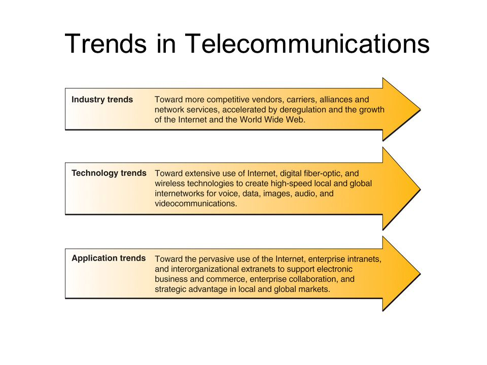 trend in telecommunication wireless Research and markets: global wireless telecommunication services industry 2012-2017: trends, profits and forecast analysis.