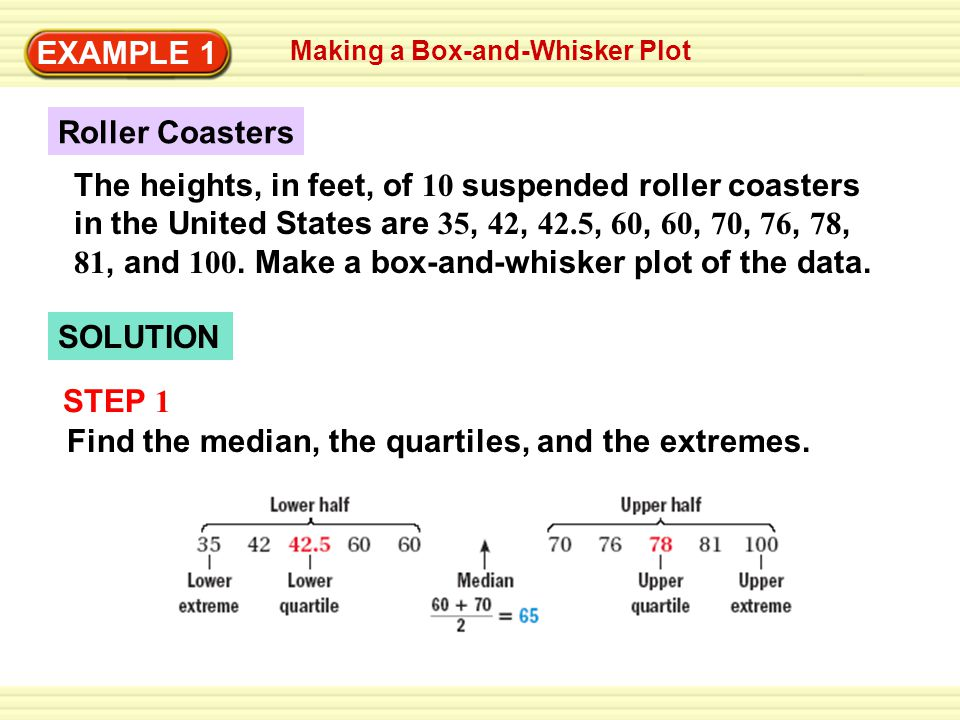 Find the median the quartiles and the extremes ppt download find the median the quartiles and the extremes ccuart Images