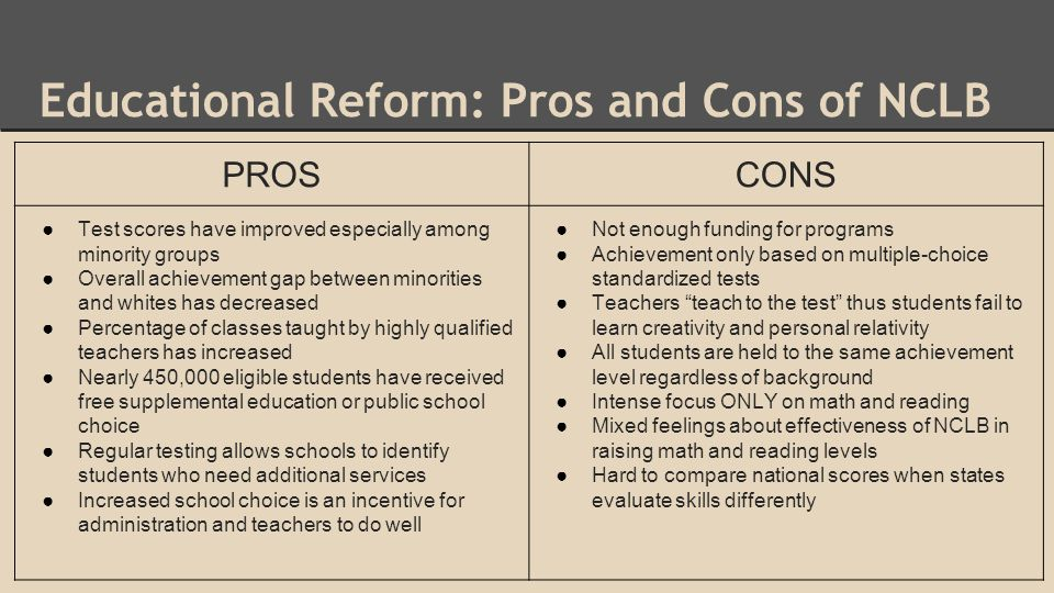 pros and cons of standardized education Pros and cons of standardized testing essays - the united states recognizes that standardized testing is a central part of the educational system in our country what many people do not know though is the history of where it came from.