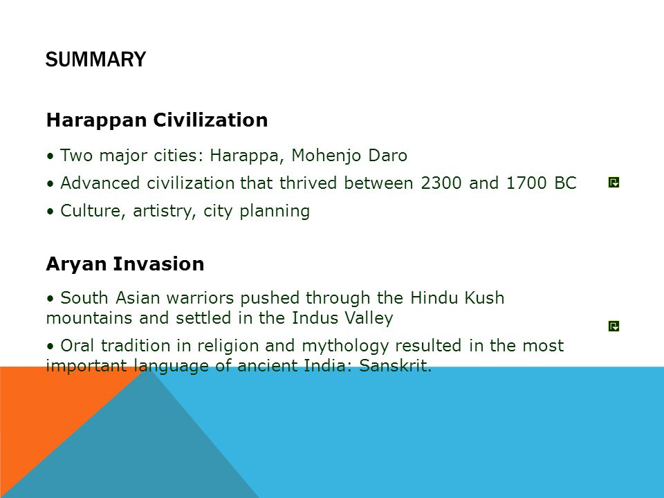Summary Harappan Civilization Aryan Invasion