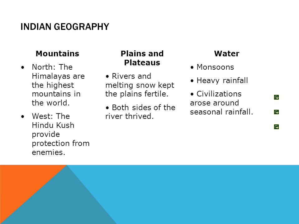 Indian Geography Mountains
