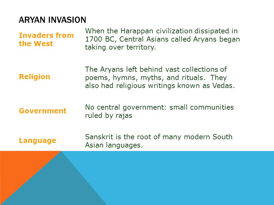 Aryan Invasion When the Harappan civilization dissipated in 1700 BC, Central Asians called Aryans began taking over territory.
