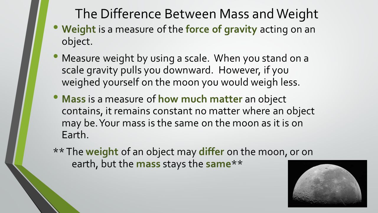 The Difference Between Mass and Weight