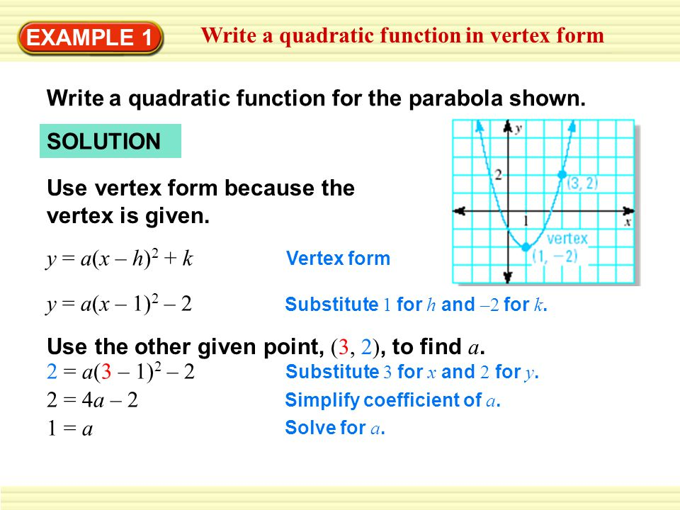 Write a quadratic function in vertex form - ppt video ...