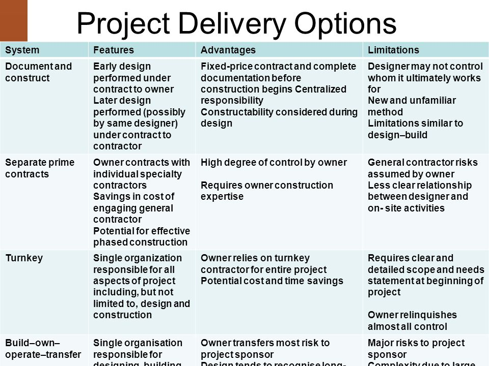 design delivery project delivery systems for construction pdf