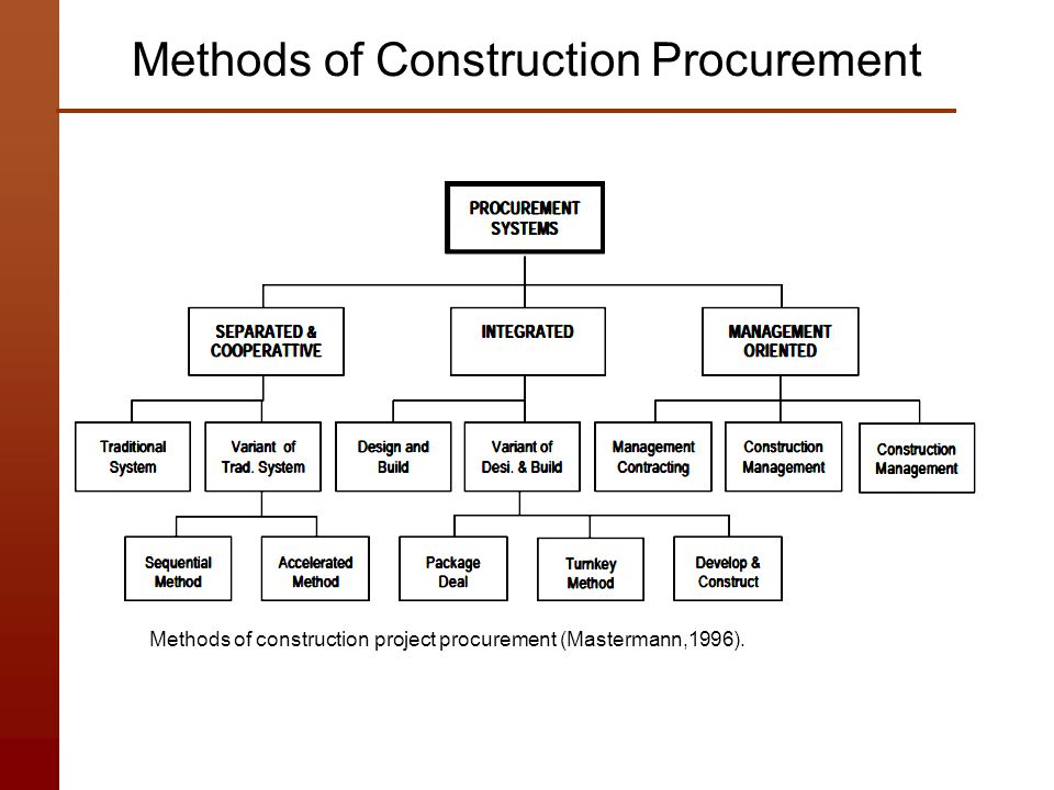 project procurement phases A sourcing or tender process is used to select the best product for a certain  category  for suppliers and detailed information about the project and  requirements.