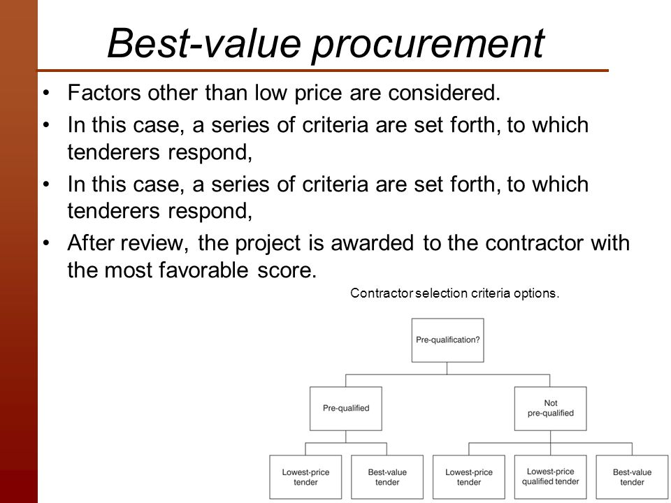 the added value of procurement Handfield: we argue that there is an evolution of procurement as a true value added business function for a long time, procurement was boxed into a corner its role was viewed within the organization as negotiating to get better prices.
