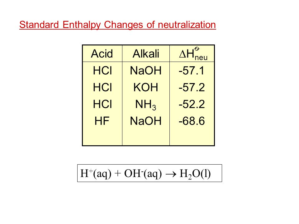 How can I calculate enthalpy of neutralization?