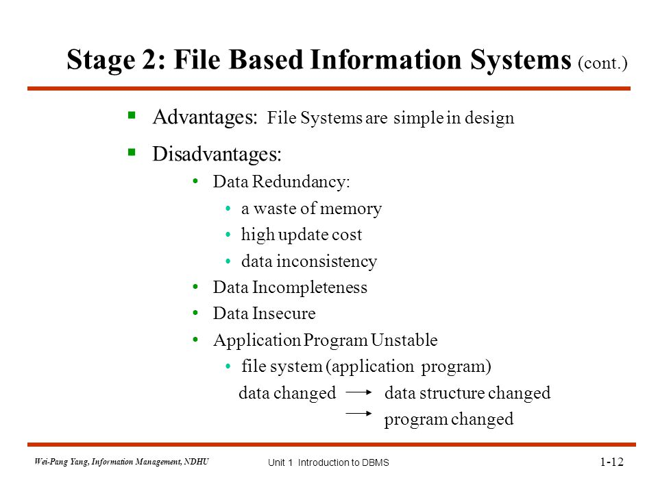 Unit 1 Introduction To Dbms Database Management Systems