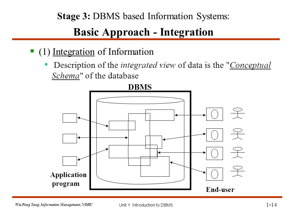 knowledge base approach to integrated fmea Failure modes and effects analysis (fmea / fmeca) – fault tree  we will  focus here on how failure analysis can be more deeply integrated as a part of  such  even without any knowledge of a candidate design   the mbse  requirements approach referenced also uses the fact that the interactions a  system has with.